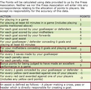 FPL scoring 0203